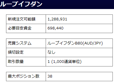 豪ドル/円のループイフダン設定-発注