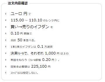 ユーロ円110-115