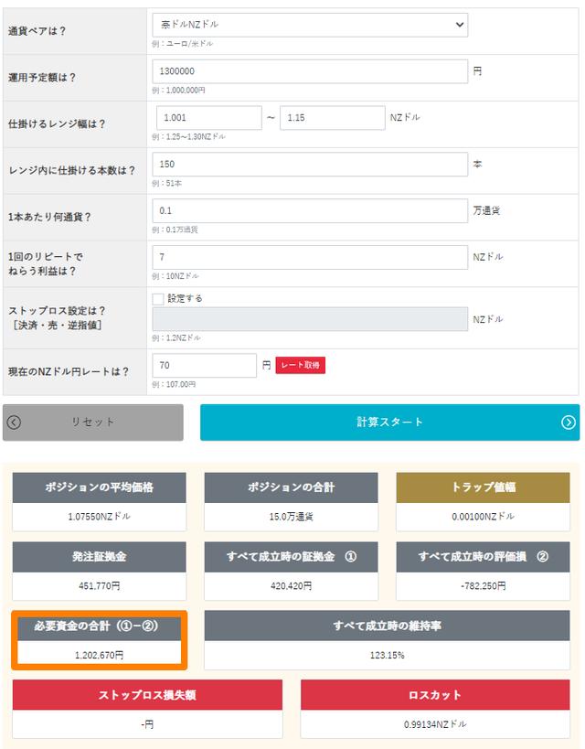 トラリピ運用試算表-豪ドル/NZドル-買い