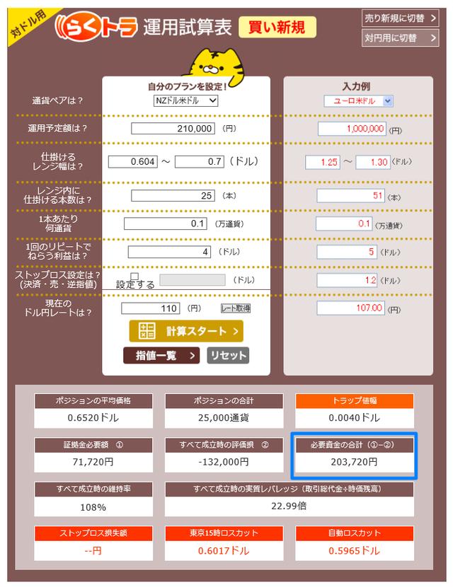 トラリピ運用試算表_NZドル米ドル0.60~0.70