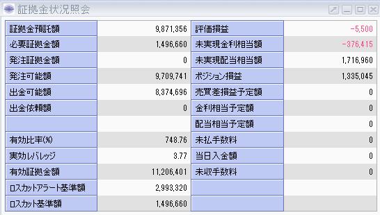 株価指数CFD_口座状況20190301