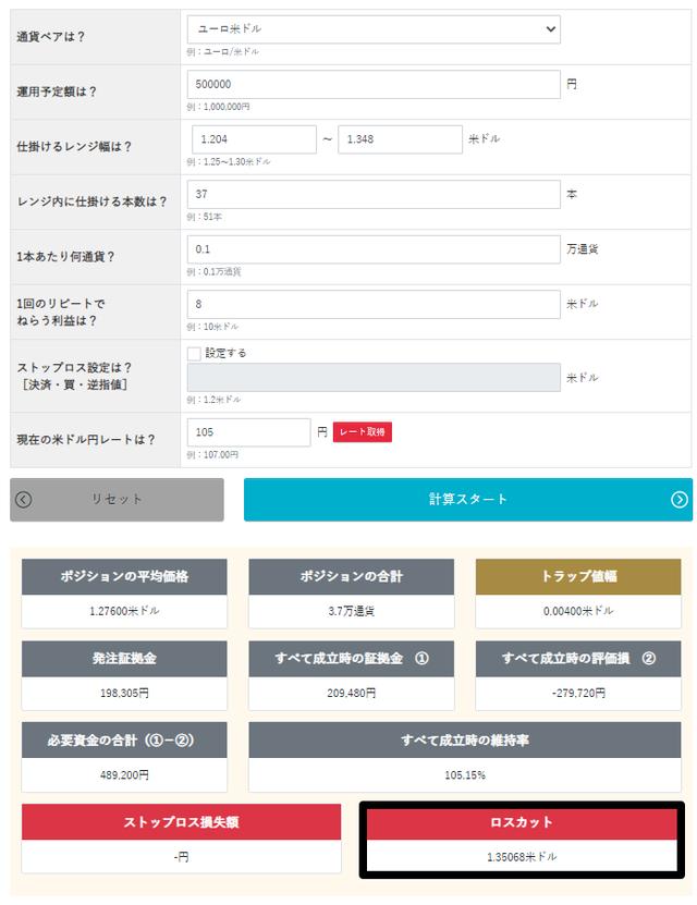 トラリピ運用試算表-トラリピ売り