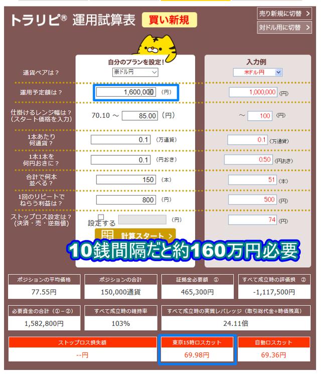 豪ドル円_10銭間隔