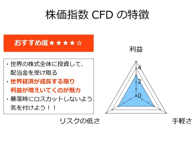 株価指数CFDの特徴