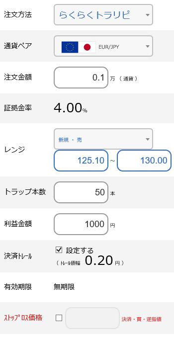 ユーロ円売り125円~130円