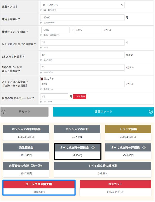 トラリピ運用試算表-買いコア