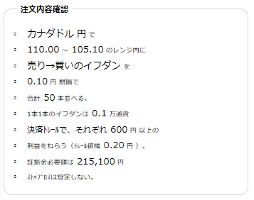 加ドル円売り105円~110円