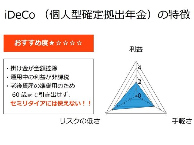 【セミリタイアを目指す資産運用】iDeCoの特徴
