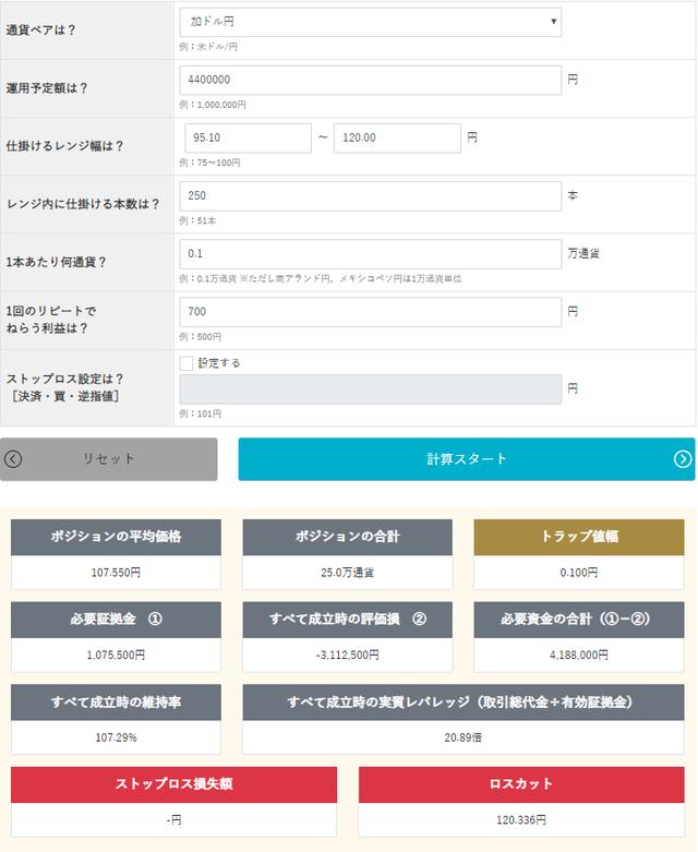 トラリピ運用試算表-加ドル円売り