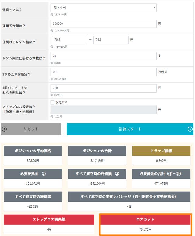 トラリピ運用試算表加ドル円買い