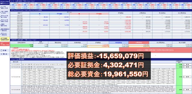 【トラリピ】複数通貨ペアのリスク管理-結果20211013