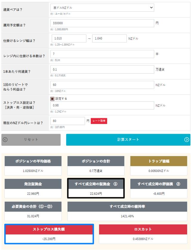 トラリピ運用試算表-買いサブ