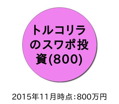 ポートフォリオ201511
