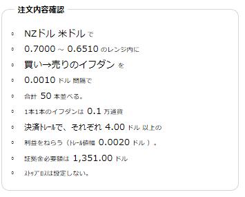 NZドル米ドル買い0.65ドル~0.70ドル