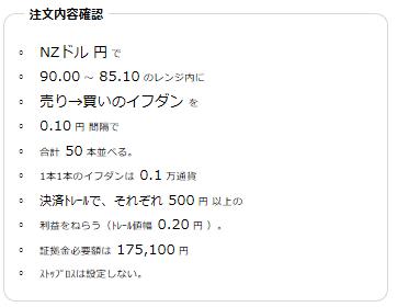 NZドル円売り85円~90円