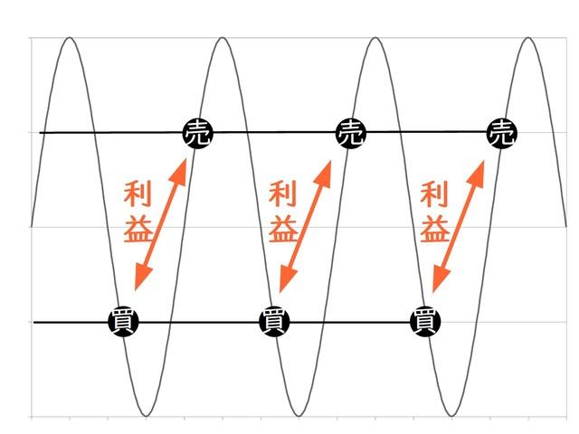 トライオートETFのイメージ