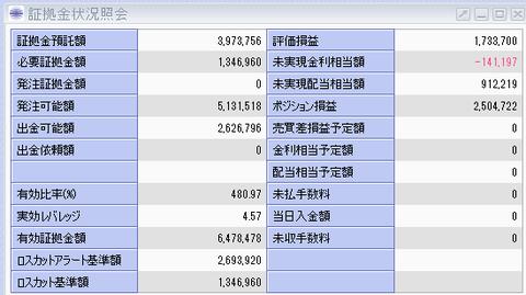 株価指数CFD201807