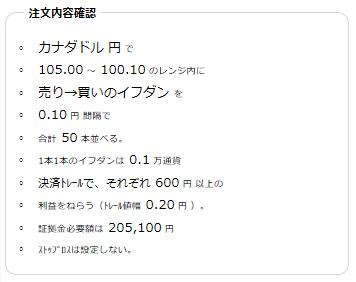 加ドル円売り100円~105円