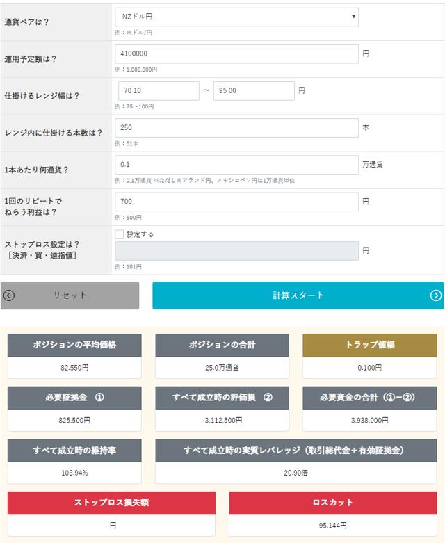 トラリピ運用試算表-NZドル円売り