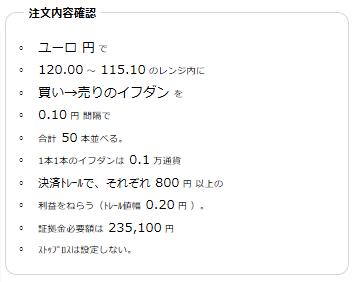 ユーロ円買い115円~120円