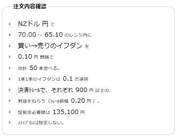 NZドル円65-70