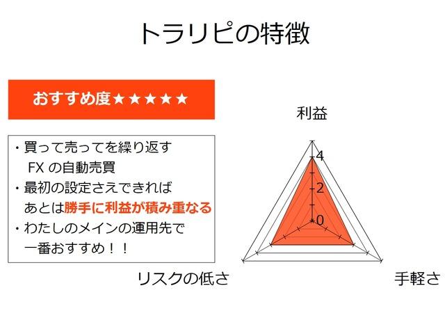 【セミリタイアを目指す資産運用】トラリピの特徴