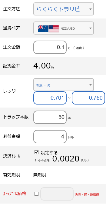 NZドル米ドル売り0.70ドル~0.75ドル