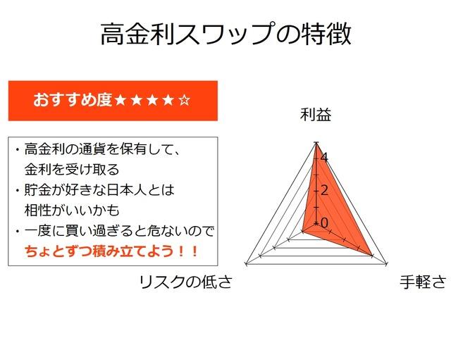 【セミリタイアを目指す資産運用】高金利スワップの特徴