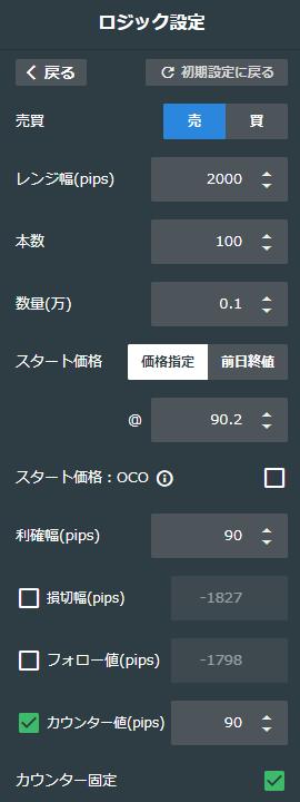 豪ドル/円売り90-110