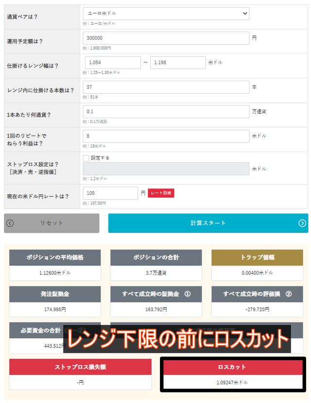トラリピ運用試算表-トラリピ買い30万円