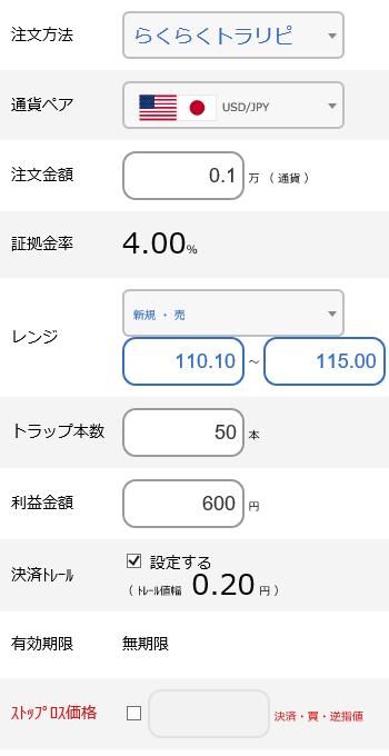 米ドル円売り110円~115円