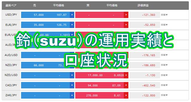 鈴(suzu)の運用実績と口座状況