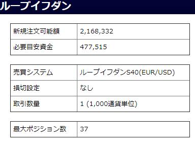 ループイフダンユーロ/米ドル-売り