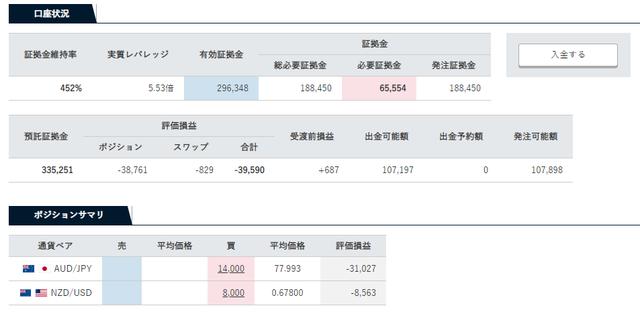 30万円トラリピ