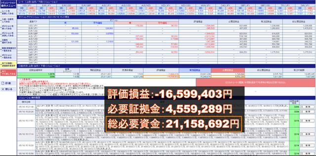 【トラリピ】複数通貨ペアのリスク管理-結果