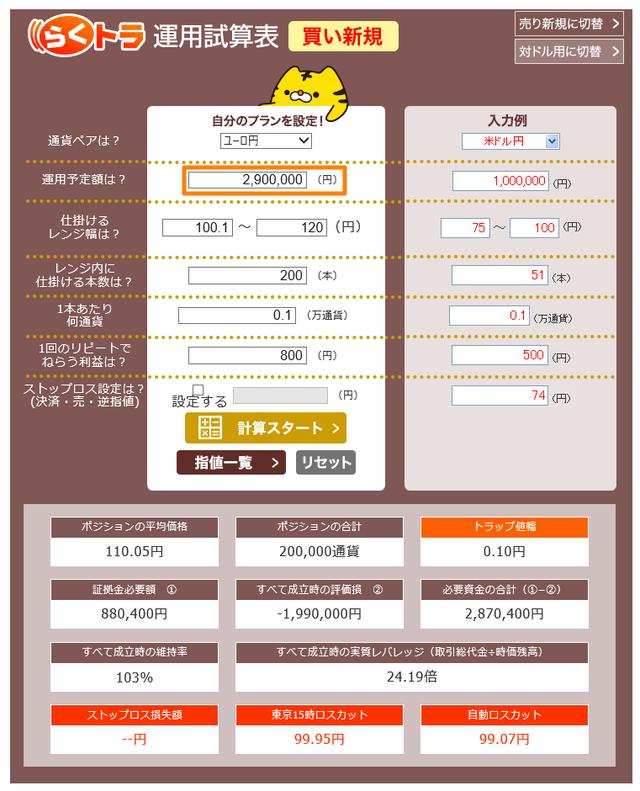 らくトラ運用試算表_ユーロ円_買い