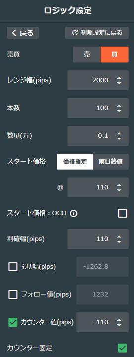 ユーロ/円買い90-110