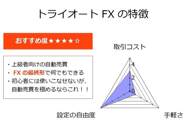 トライオートFX_ステータスカード