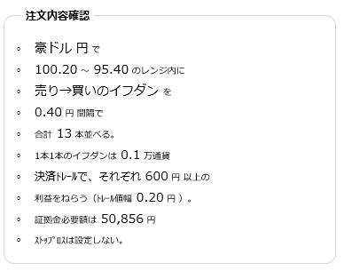 豪ドル円売り95~100