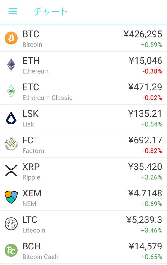 coincheckのアプリ