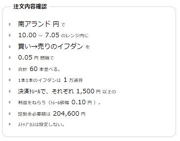 南アランド円7.05-10