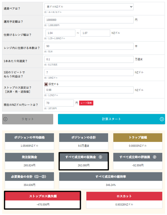 トラリピ運用試算表_買いコア