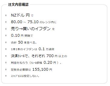 NZドル円75-80