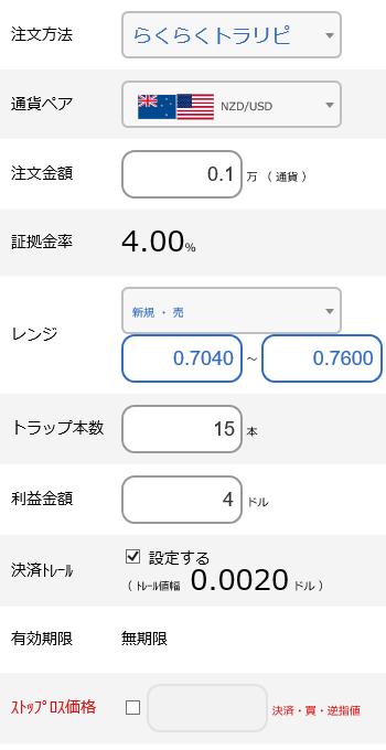 NZドル米ドル売り0.70~0.76