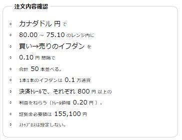 加ドル円買い75円~80円