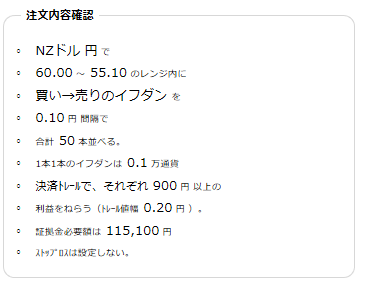 NZドル円55-60