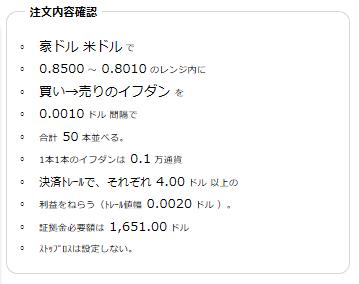豪ドル米ドル買い0.80~0.85