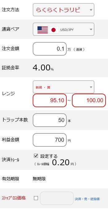 米ドル円買い95円~100円