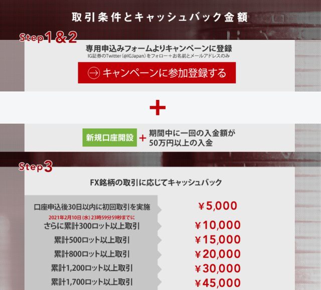 IG証券キャンペーン-FX②