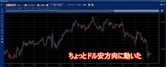 20181117米ドル円